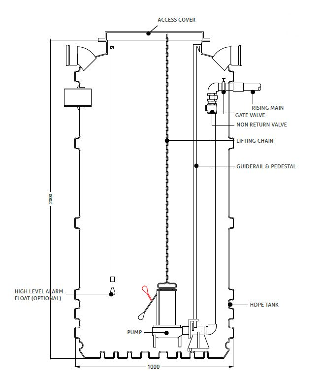Pump drawing 1700L Package Pump Solution